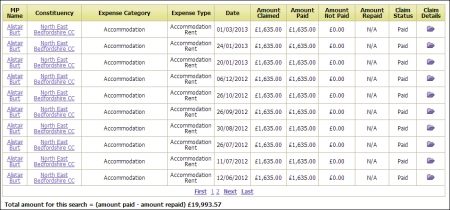 alistairburtMP, alistair burt mp expenses, mps expenses, mps accommodation expenses, bedroom tax debate