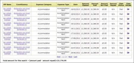 liddell-grainger expenses, mps expenses, bedroom tax, bedroom tax tories, ian liddell-grainger vote