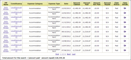 nicky morgan mp expenses, nicky morgan mp bedroom tax, bedroom tax mps expenses, mps expenses, conservative party mps expenses